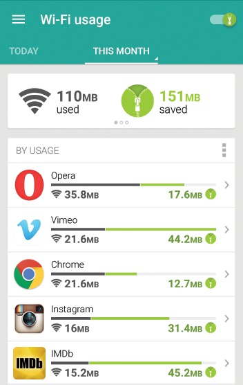opera max data manager
