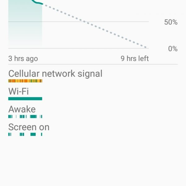The reasons why you need to make Android battery calibration